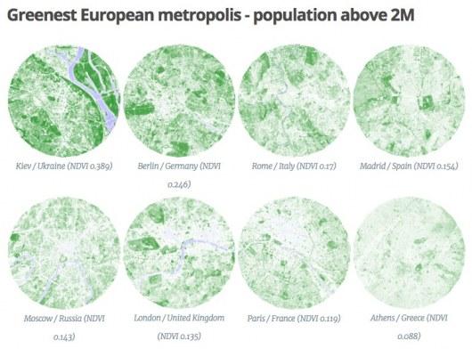 Киев признали «самым зеленым» мегаполисом Европы